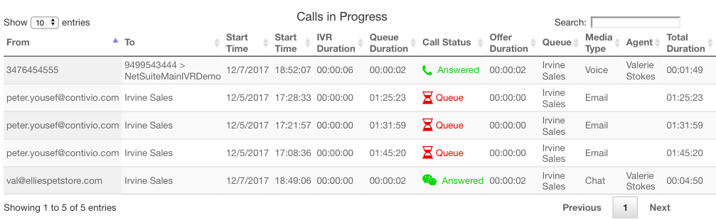 Calls in Progress.png